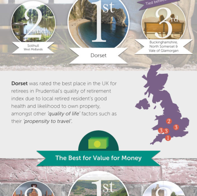 The Best of the Best Places to Live in the UK