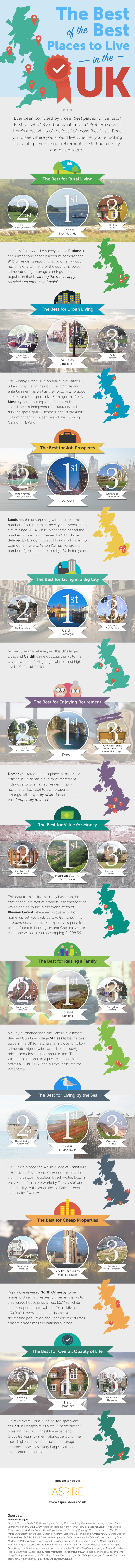 , The Best of the Best Places to Live in the UK