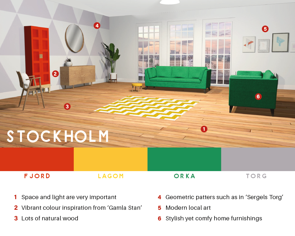 , Room Decor Inspired by World Cities