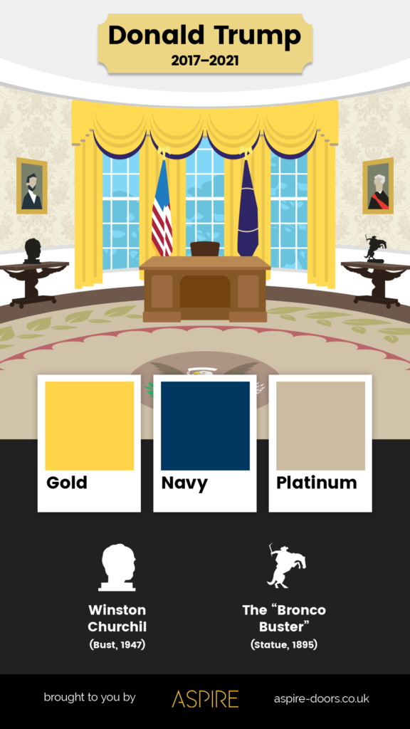 US Presidents, How the Last 7 US Presidents Have Decorated the Oval Office